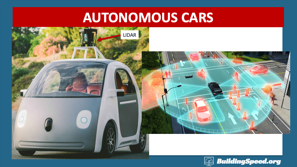 Left: An autonomous car showing the LIDAR box on top Right: A graphic showing how an autonomous car would use a combination of cameras and LIDAR to detect everything around it.