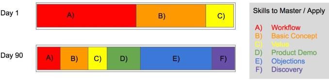 BTM_-_Sripting_and_Learning_-_Google_Slides