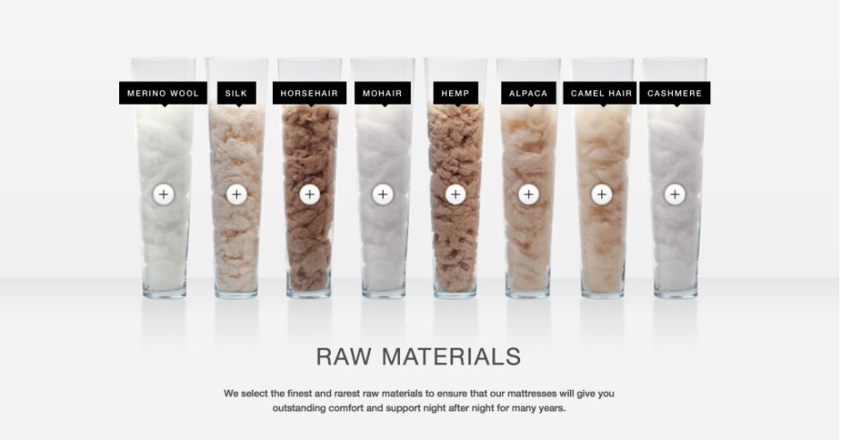 material beds