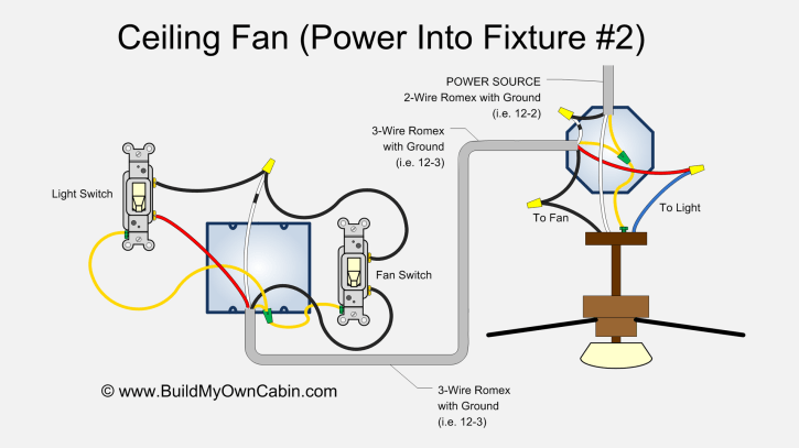 Ceiling Fan Wiring Diagram (Power Into Light, Dual Switch
