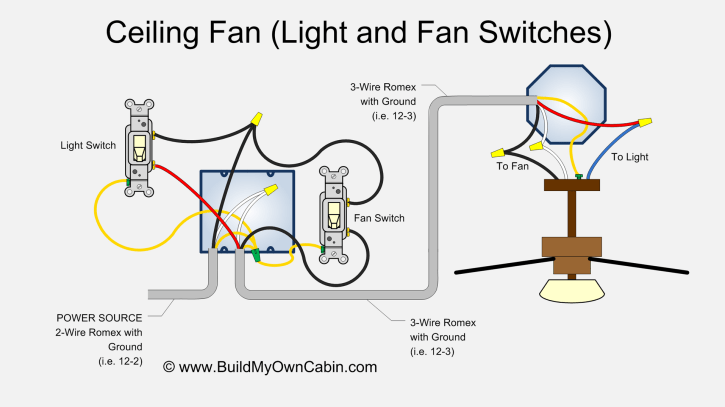 Ceiling Fan Wiring Diagram (Two Switches