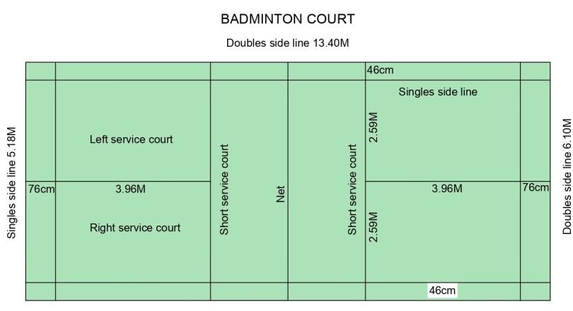 Badminton court layout DWG file | Badminton Court | Built ...