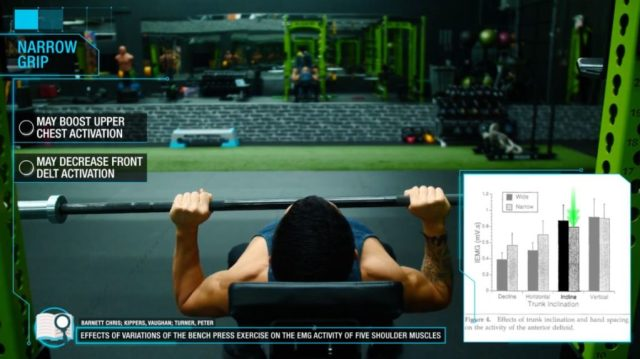 Narrow grip for incline barbell bench press