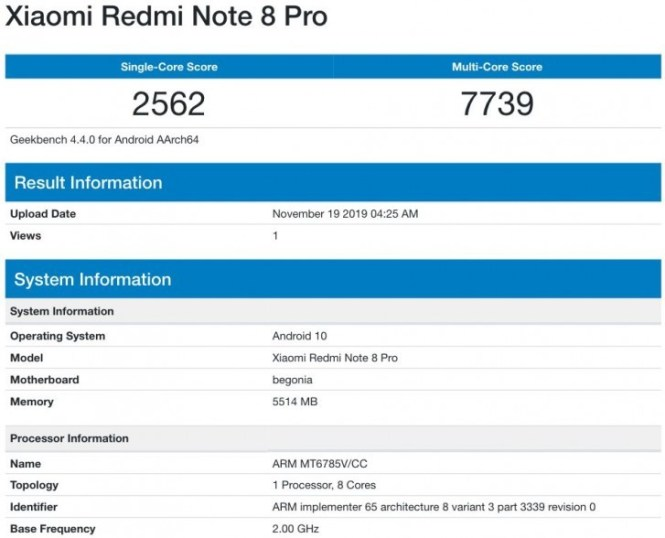 Xiaomi Redmi Note 8 Pro will get Android 10 any moment now