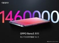 Reno3 series exceeds 1.46 million registrations