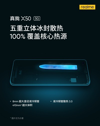 Realme X50 5G's cooling system detailed