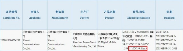 Redmi K30 Pro 5G certification