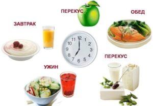 Diät während des Laktationsmenüs