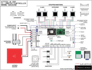 bukobotv2electronics [Bukobot 3D Printer Instructions