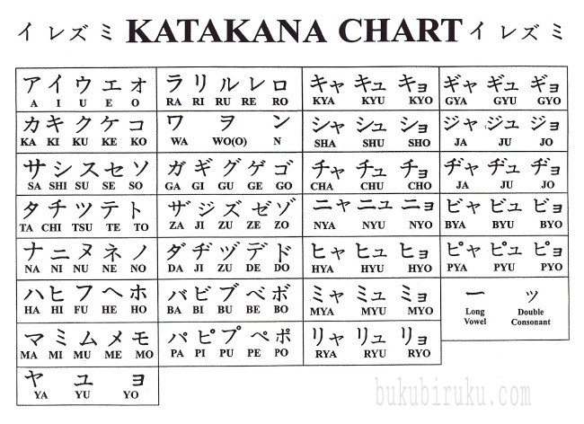 huruf katakana bahasa jepang