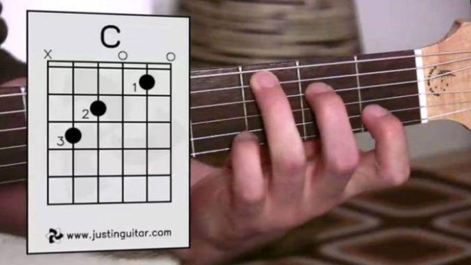 belajar gitar akustik pemula untuk chord c