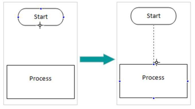 cara membuat flowchart sederhana