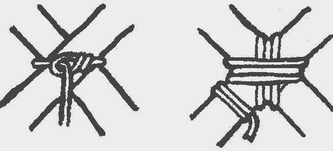 ikatan silang