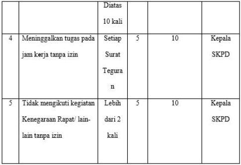 contoh laporan prakerin aministrasi perkantoran