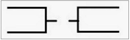simbol anotasi