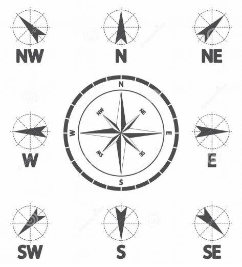 Jenis- jenis arah mata angin