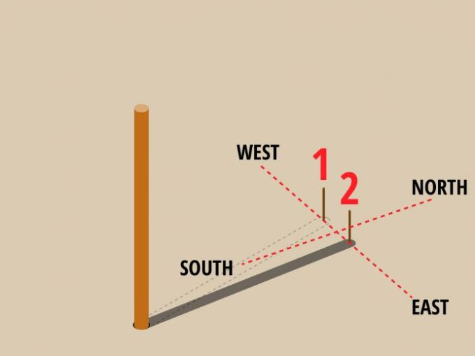 Tips menentukan arah mata angin memakai bayangan tongkat