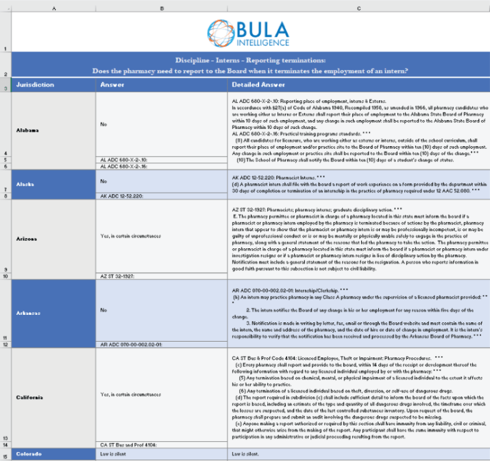 Bula-faq-sample