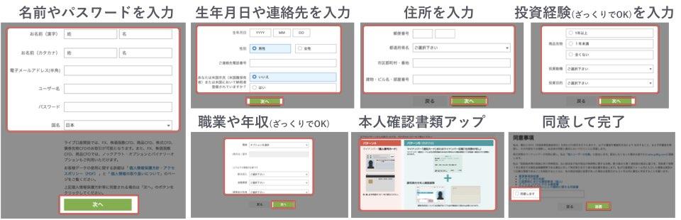ノックアウトオプションの登録は、名前とパスワードや生年月日と住所を入力し、アンケートに回答した後で本人確認書類をアップします。