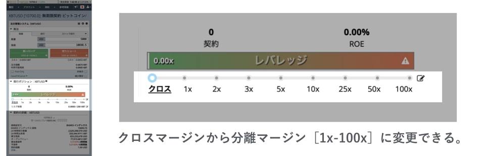 BitMEXのクロスマージンから分離マージンへ変更するには、1xから100xと書いてあるスライダーを操作してください。