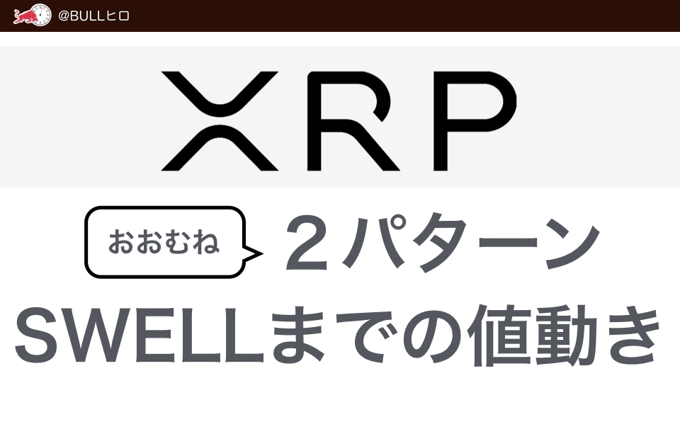 XRPのSWELLまでの値動き