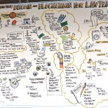 Visual Notes: Bitcoin and Blockchain for Lawyers
