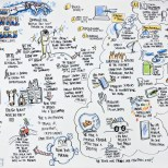 Visual Notes from Keynote: The Future Is Here