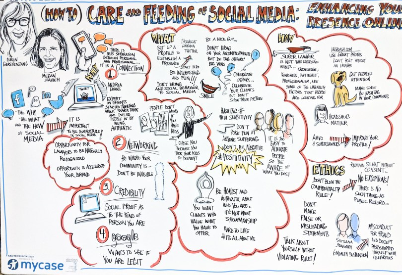 Visual notes from Care and Feeding of Social Media: Enhancing Your Presence Online