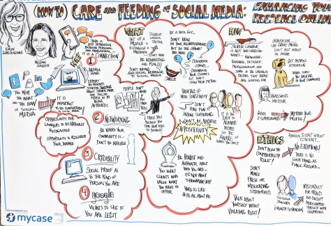 Visual notes from How To - Care and Feeding of Social Media: Enhancing Your Presence Online