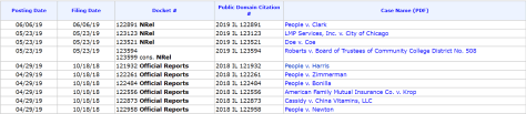Citation numbers for IL Court Opinions