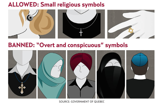 Religious Symbols with a Hipster-Sikh Twist | Bulletin for the Study
