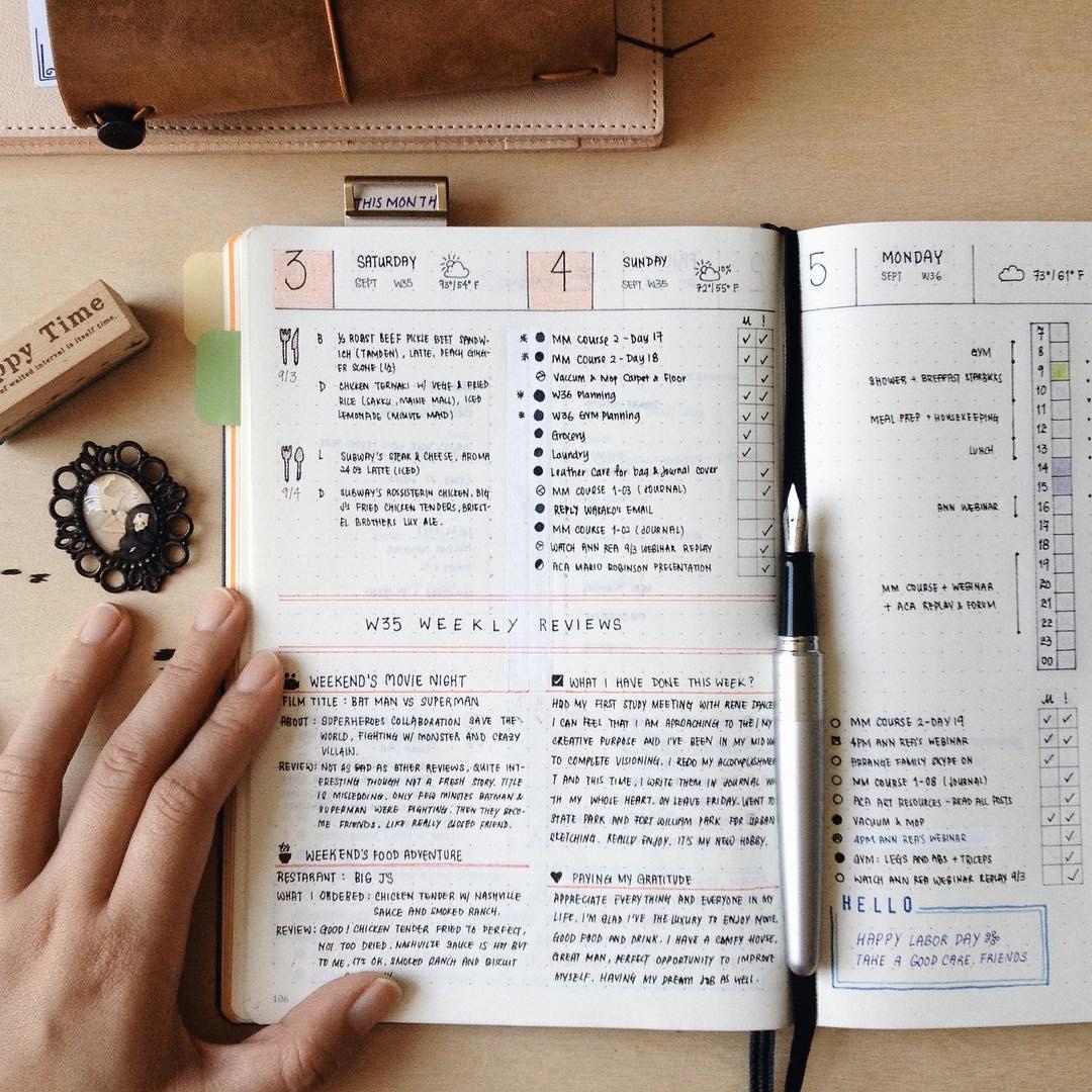 10 Unique Bullet Journal Daily Layout Ideas Bullet