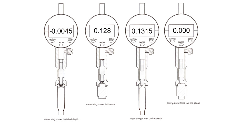 Accuracy One Precision Primer Gauge Instructions