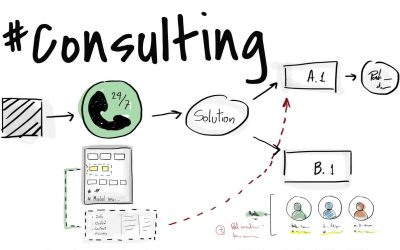 6 Occasions To Call A Marketing Consultant