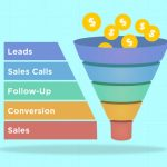 Using Video in Your Sales Process