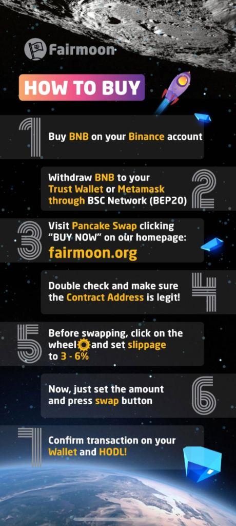 Fairmoon Price Prediction: Is Fairmoon a Good Coin to Invest?