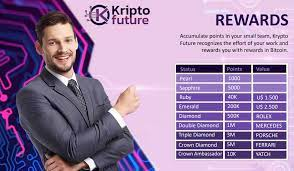 kripto future review
