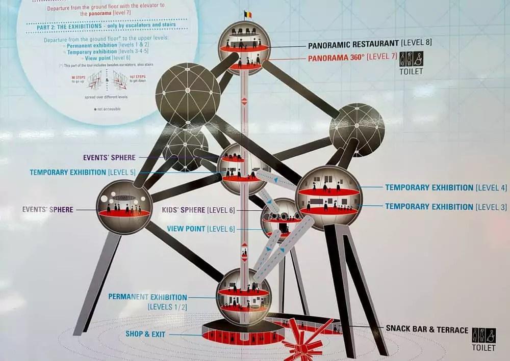 Brüssel mit Kind - Tipp Atomium