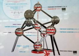 Atomium - Lageplan