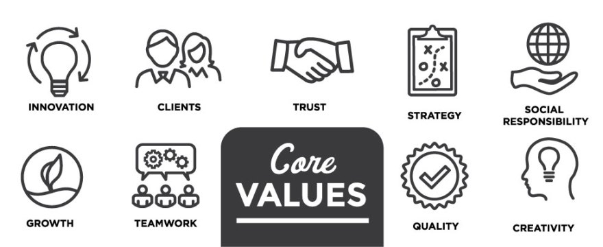BC Core Values