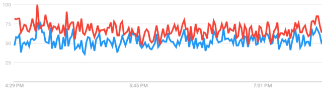 patriots raiders gtrends game trend