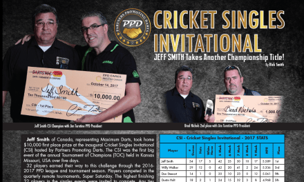Cricket  Singles Invitational (CSI)