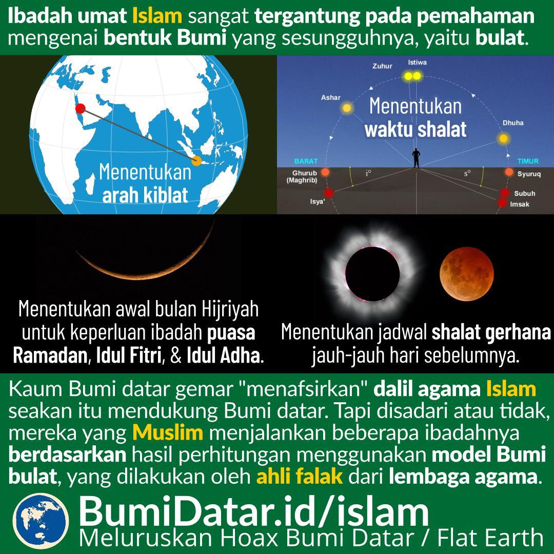 Ibadah Agama Islam Tergantung Pada Pemahaman Yang Benar Mengenai Bentuk Bumi Yang Sesungguhnya, Yaitu Bulat