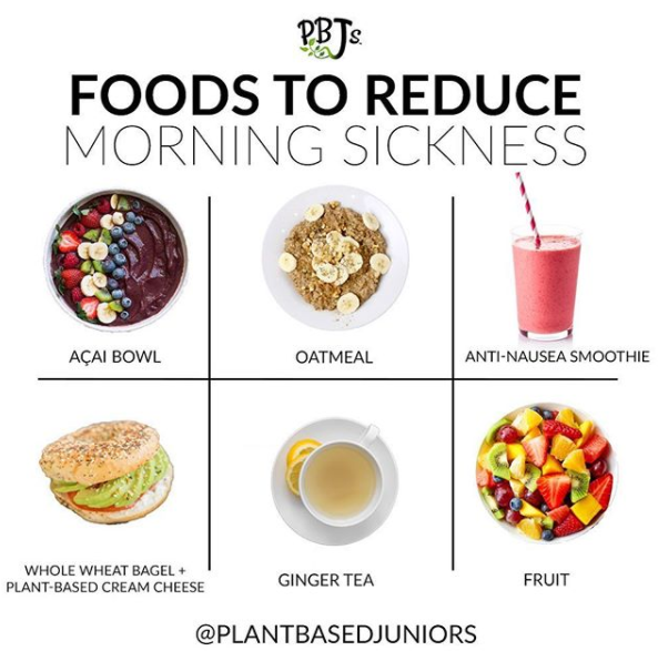 Foods To Reduce Morning Sickness