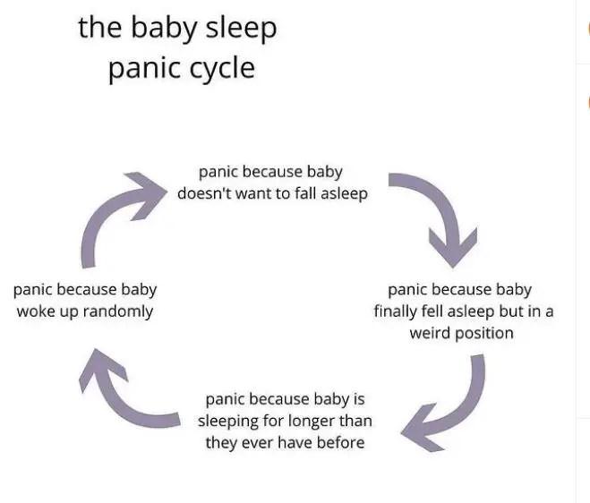 The Baby Sleep Panic Cycle