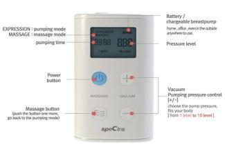 Jual Spectra 9 Plus Electric Breast Pump