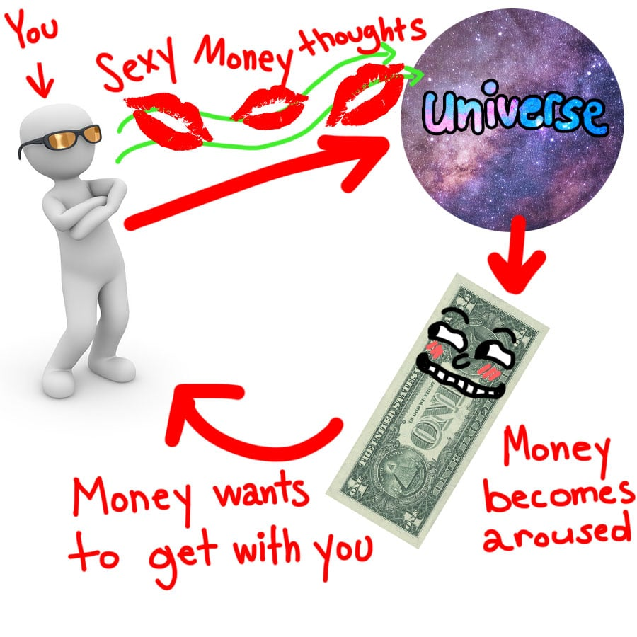 The Secret To Inviting In Wealth: Think Naughty Thoughts To Make Money Horny For You