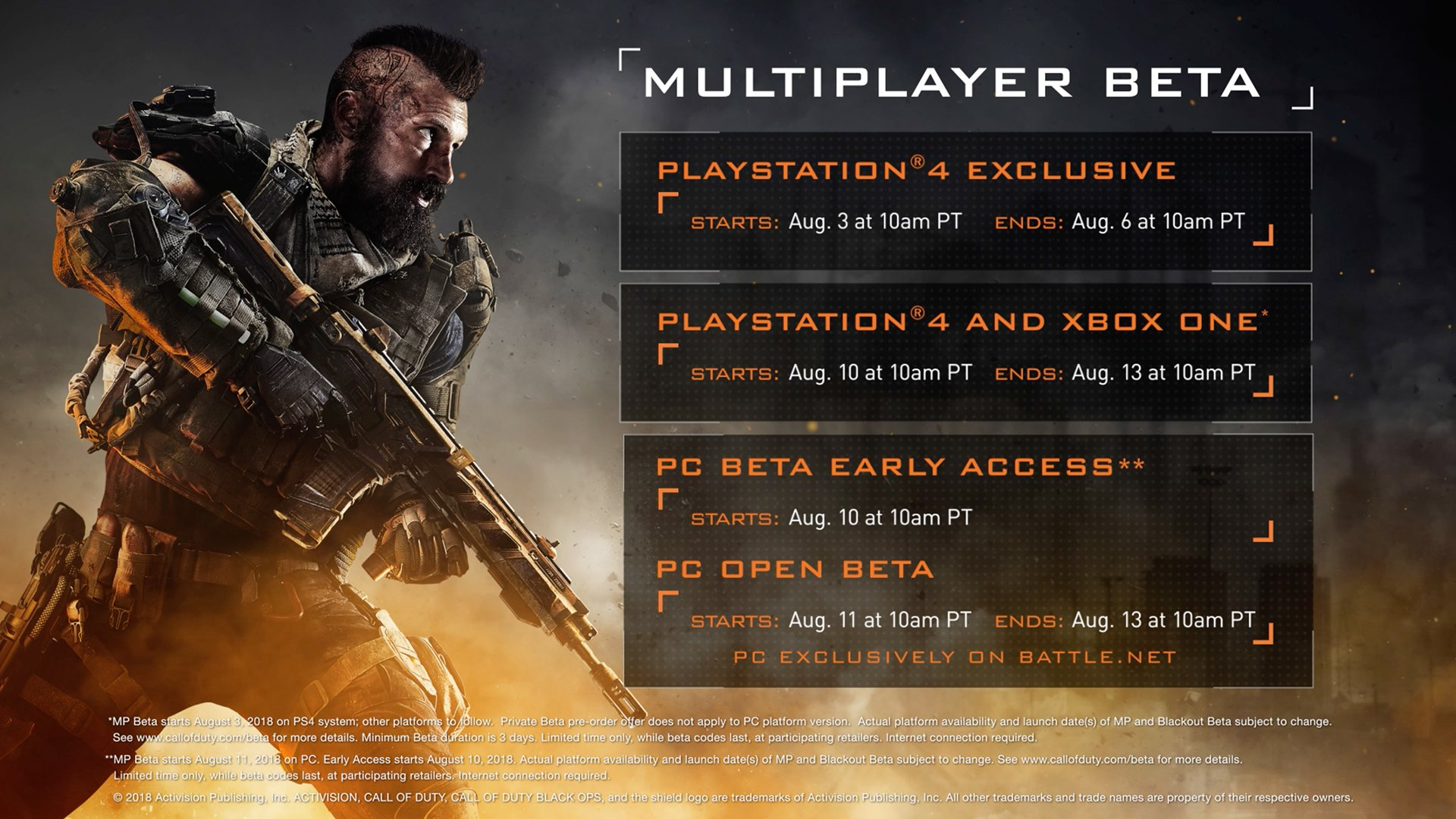Call of Duty: Black Ops 4 Beta Details