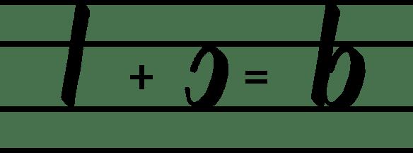 Brush-Lettering: Kleinbuchstabe b aus Basisstrichen