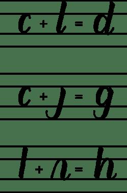 Brush-Lettering: Kleinbuchstabe d g und h. So wird aus ein paar Strichen das Alphabet konstruiert.